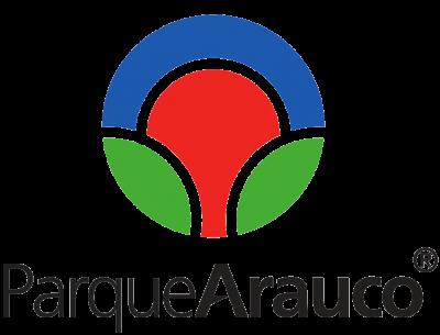 Parque Arauco Inversiones